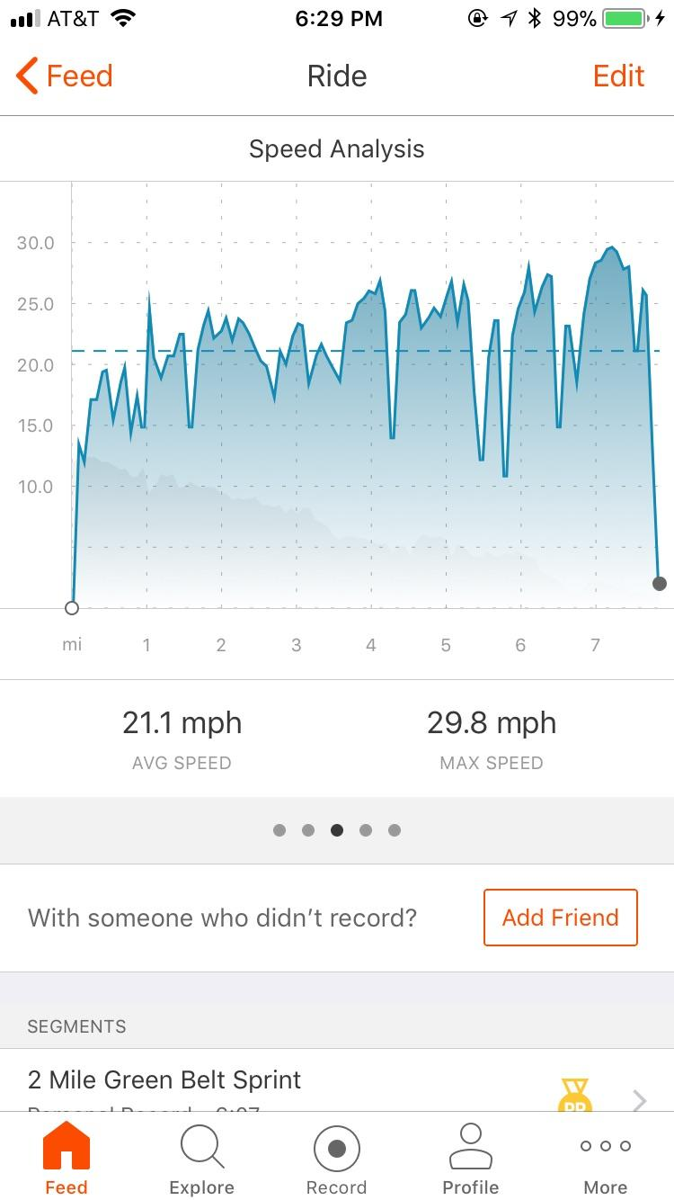 First 100 miles on my E-Bike: what I learned – Cognitio